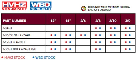 door chart for bristol decorative glass compatibility