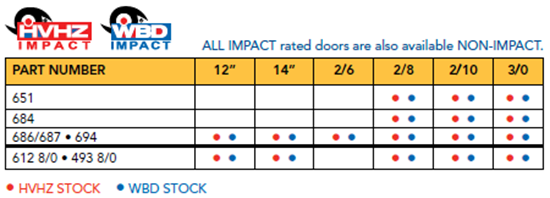 impact door compatibility with grace glass