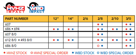 part number chart for bhi impact doors with jacinto glass
