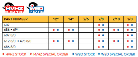 part number chart for bhi impact doors with paris glass