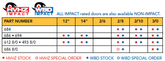bhi impact door chart with radiant hues glass