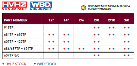 door chart for tripoli decorative glass compatibility