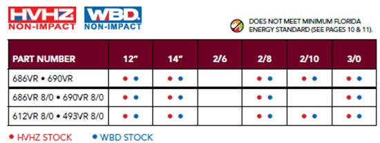 door chart for veranda decorative glass compatibility
