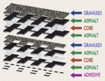 layers diagram grand sequoia asphalt value designer shingles