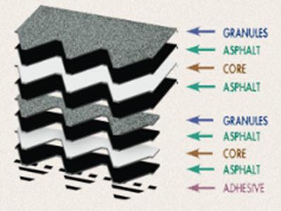 layers diagram sienna asphalt designer shingles