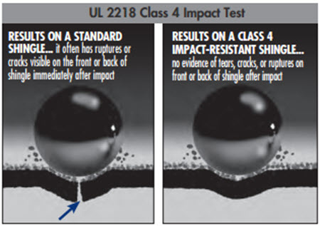 graphic impact test timberline armorshield roofing shingles