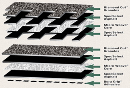 layer diagram of timberlne ultra hd